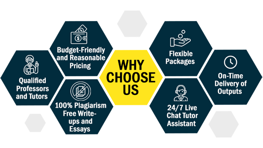 Why Choose Us to Get Help With Online Classes