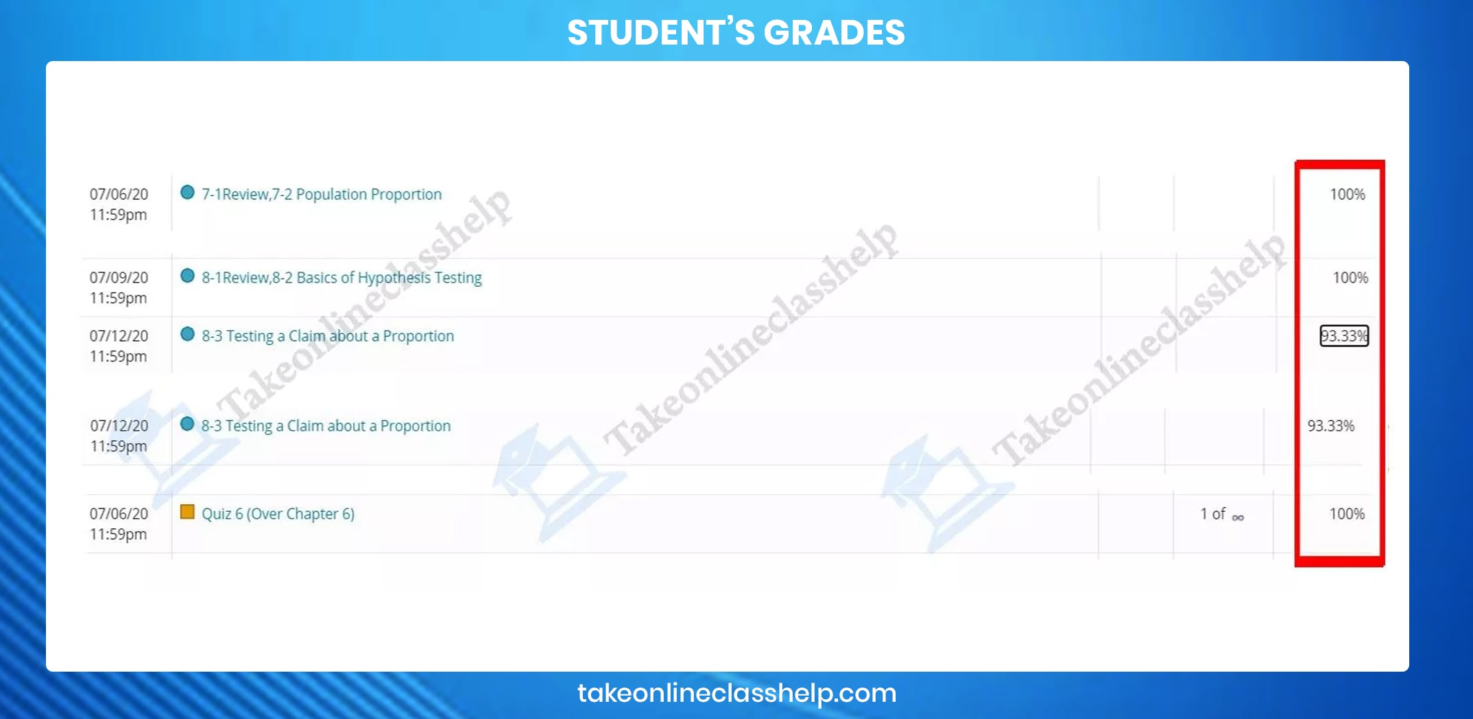 MyStatLab exam answers