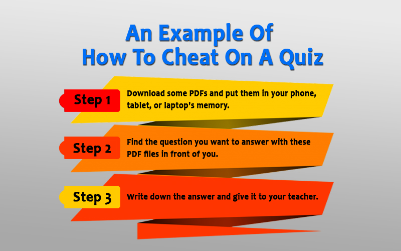 An example of how to cheat on a quiz